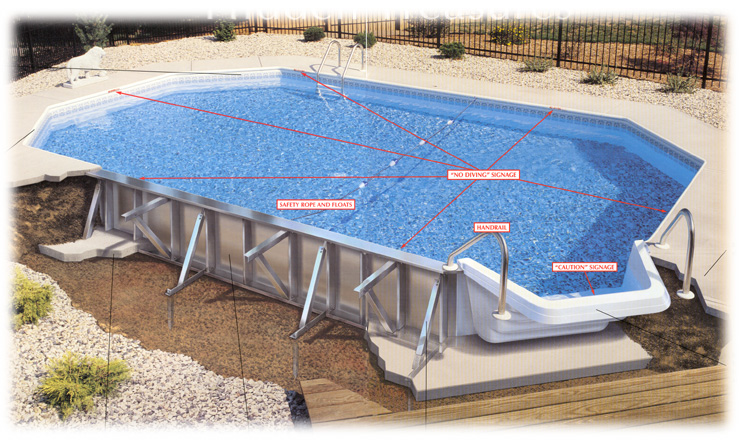 Inground Swimming Pool Construction : In ground pools atlantis