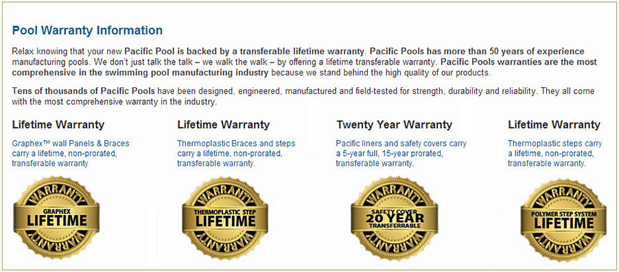 Warranty Coverages